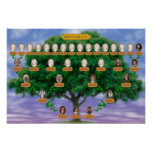 Makler family Tree - 19 x 13 Poster