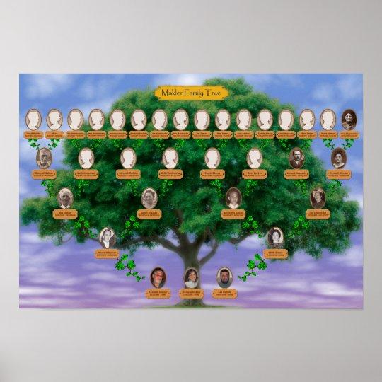 Makler family Tree - 19 x 13 Poster