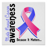 Male Breast Cancer Awareness 5 Poster