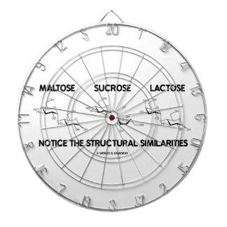 Maltose Sucrose Lactose Structural Similarities Dartboards