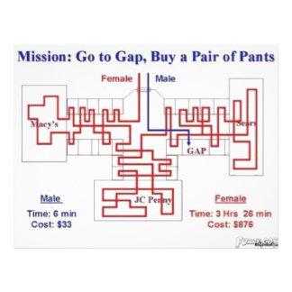 Man vs Female Shopping trip Flyer Design