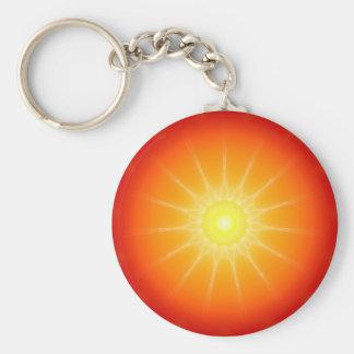 Mandala Makua'Uwila 7 Basic Round Button Key Ring