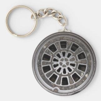 Manhole Cover Key Ring