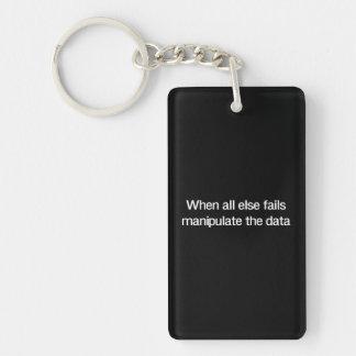 Manipulate the Data Single-Sided Rectangular Acrylic Key Ring