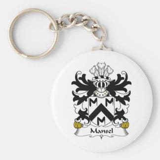 Mansel Family Crest Key Ring