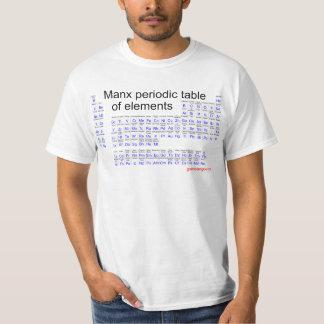 Manx periodic table T-Shirt