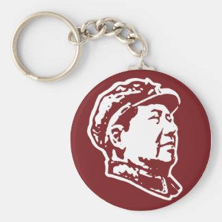Mao Zedong Basic Round Button Key Ring