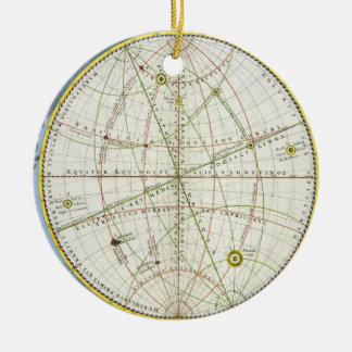 Map Charting the Movement of the Earth and Planets Round Ceramic Decoration