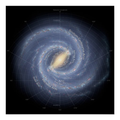 Map of Milky Way Galaxy (Our Home in Space) Poster