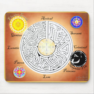 Map of the Maze of Life - or - Decision Compass Mouse Mat