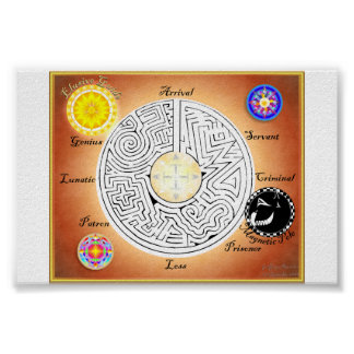 Map of the Maze of Life or Decision Compass Poster