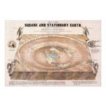 Map of the Square and Stationary Earth by Ferguson Photo Art