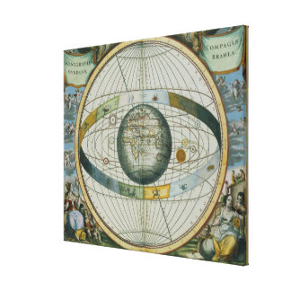 Map Showing Tycho Brahe's System of Planetary Orbi Canvas Print
