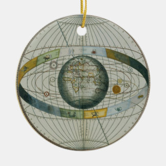 Map Showing Tycho Brahe's System of Planetary Orbi Ornament