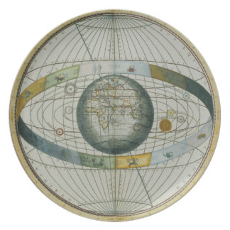 Map Showing Tycho Brahe's System of Planetary Orbi Plate