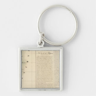 Mariana Islands Oceania no 5 Silver-Colored Square Key Ring