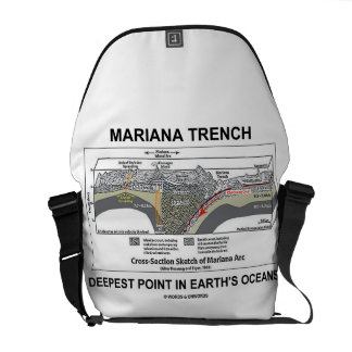 Mariana Trench Deepest Point In Earth's Oceans Courier Bags
