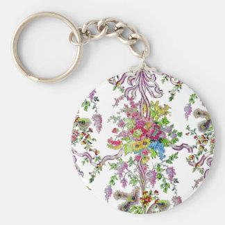 Marie Antoinette's Boudoir Basic Round Button Key Ring