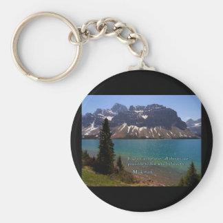 Mark 9:23 Mountain Lake Keychains