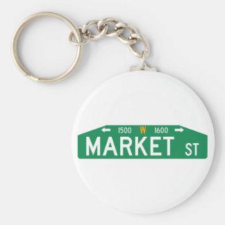 Market Street, Philadelphia, PA Street Sign Keychain