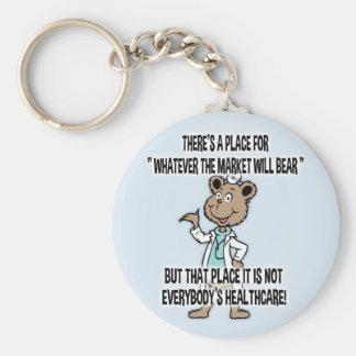 Market Will Bear Basic Round Button Key Ring