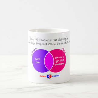 Marriage Proposal While Student Mug