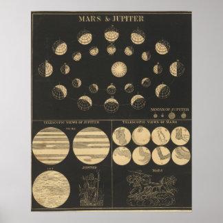 Mars & Jupiter Poster