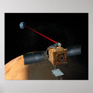 Mars Telecommunications Orbiter 2 Poster