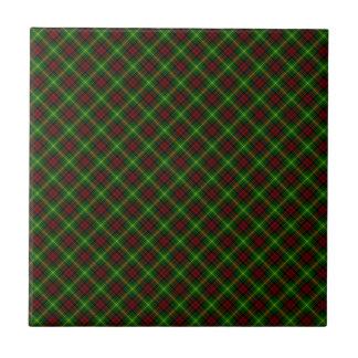 Martin Clan Tartan Scottish Design Tile