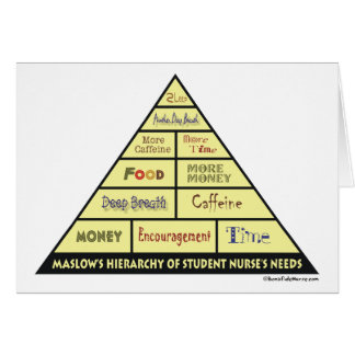 Maslow s Hierarcy of Student Nurse Needs Cards