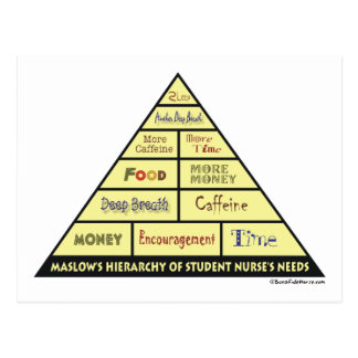Maslow s Hierarcy of Student Nurse Needs Post Card