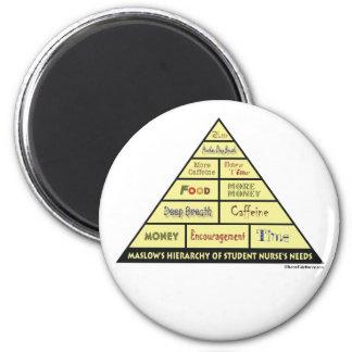 Maslow's Hierarcy of Student Nurse Needs Refrigerator Magnets