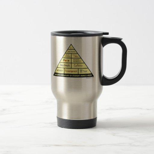 Maslow's Hierarcy of Student Nurse Needs Coffee Mugs