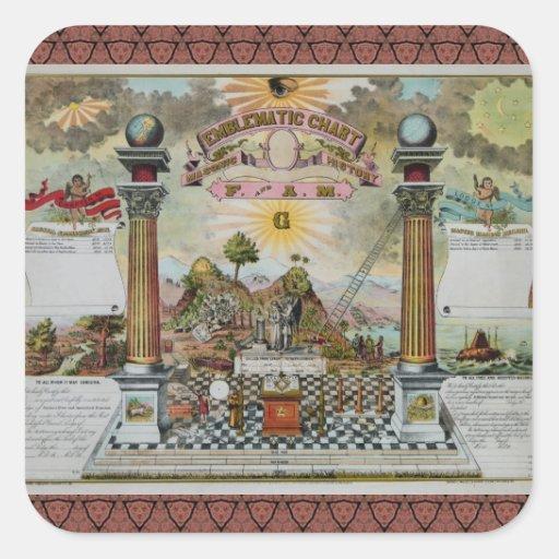 Masonic Chart 2 Stickers