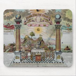 Masonic Record II Mouse Mat
