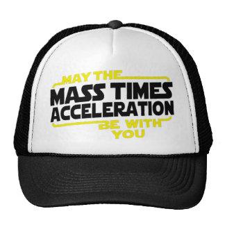 Mass Times Acceleration Cap