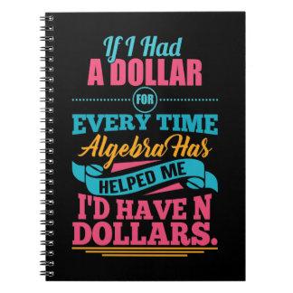 Math Algebra Pun Notebooks