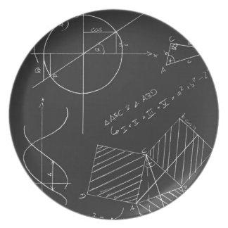 Math blackboard plates
