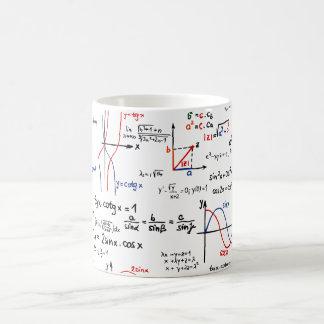 Math Cheat Sheet Mug