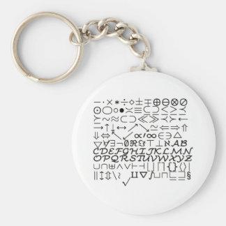 Math Font Keychain