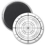 Math Geek Unit Circle 6 Cm Round Magnet