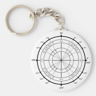 Math Geek Unit Circle Basic Round Button Key Ring