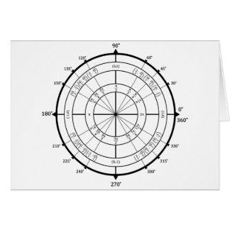 Math Geek Unit Circle Card