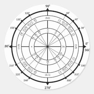 Math Geek Unit Circle Classic Round Sticker
