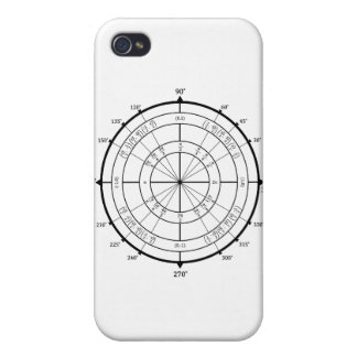 Math Geek Unit Circle iPhone 4 Case