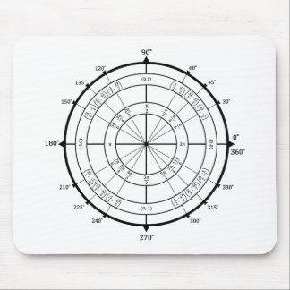 Math Geek Unit Circle Mouse Mat
