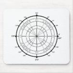 Math Geek Unit Circle Mousepad
