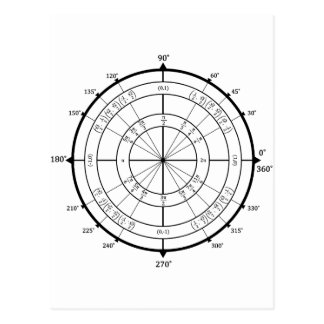 Math Geek Unit Circle Postcard