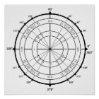 Math Geek Unit Circle Poster