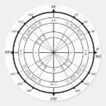 Math Geek Unit Circle Round Sticker